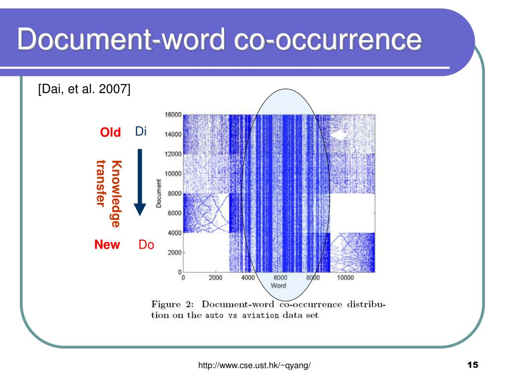 Document-word co-occurrence