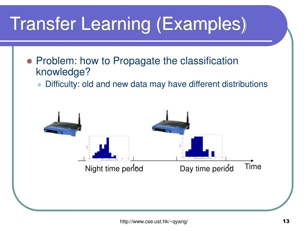 Transfer Learning (Examples)