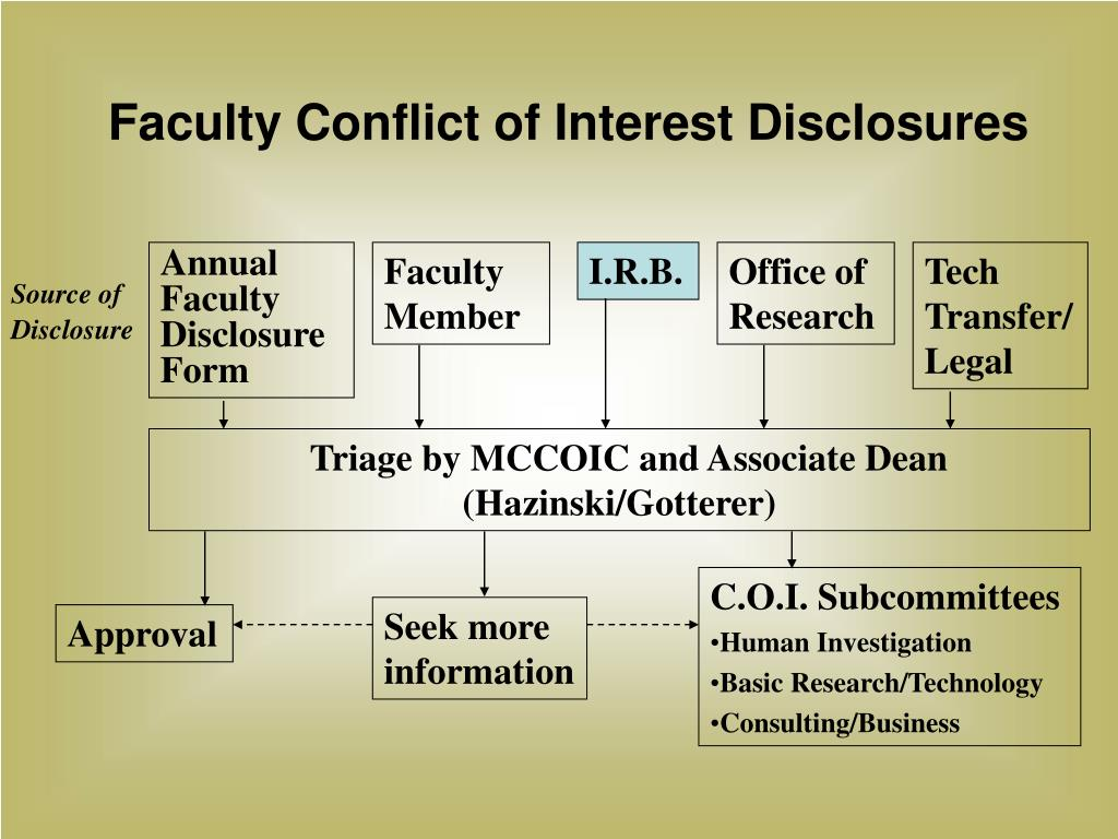 Annual Faculty Disclosure Form