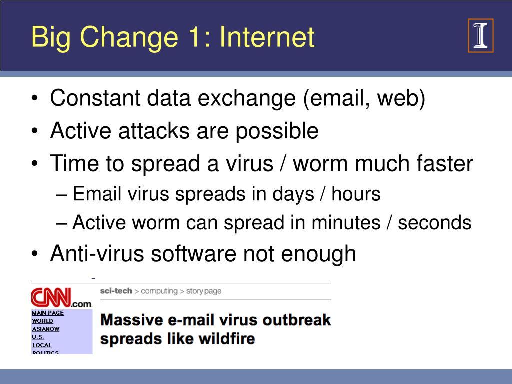 Big Change 1: Internet