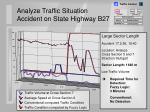 analyze traffic situation accident on state highway b2721