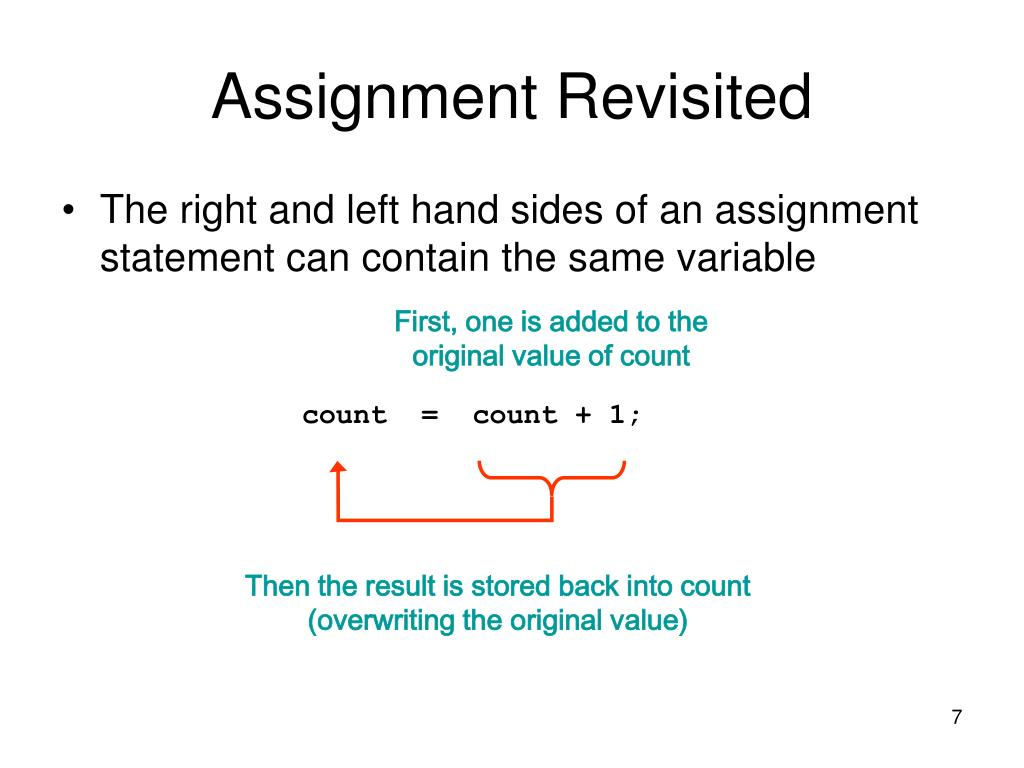 Assignment Revisited