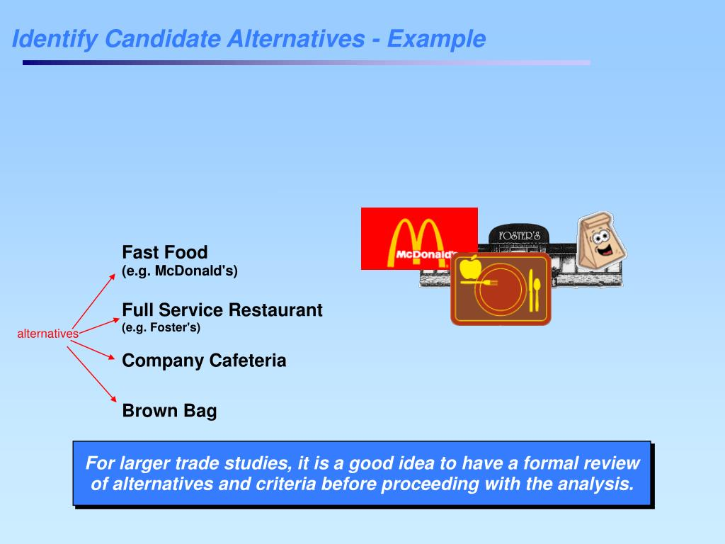 Identify Candidate Alternatives - Example