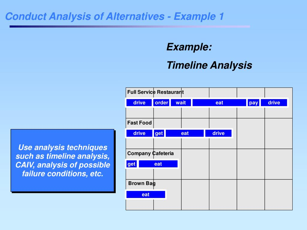 Conduct Analysis of Alternatives - Example 1
