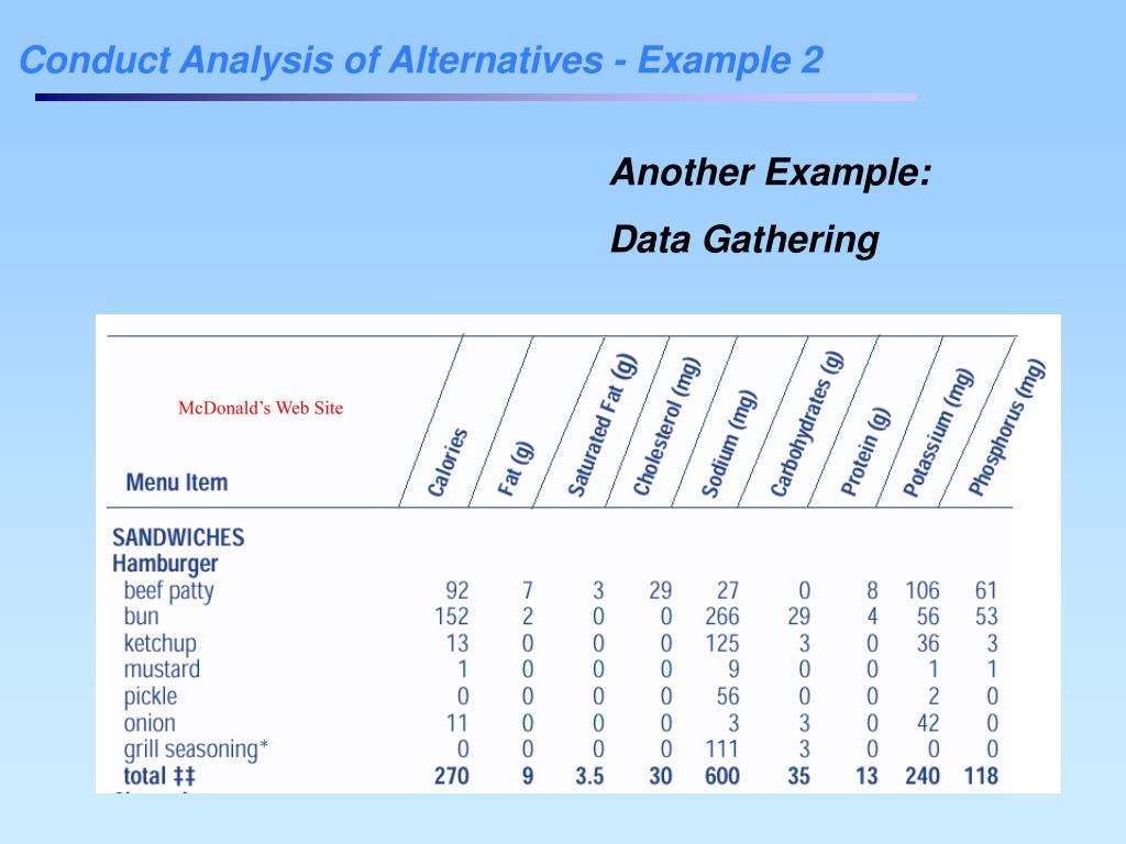 Conduct Analysis of Alternatives - Example 2