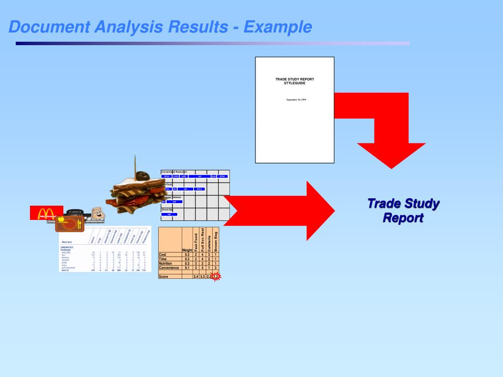 Document Analysis Results - Example