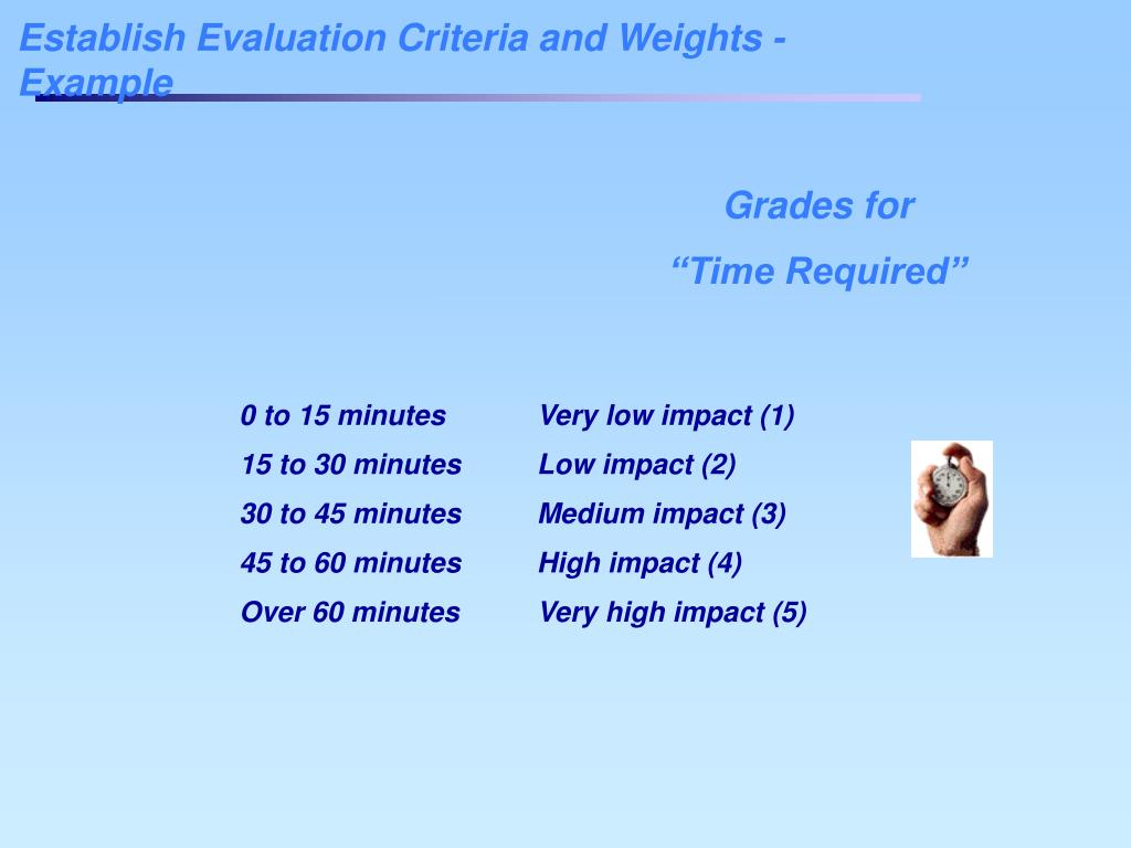 Establish Evaluation Criteria and Weights - Example