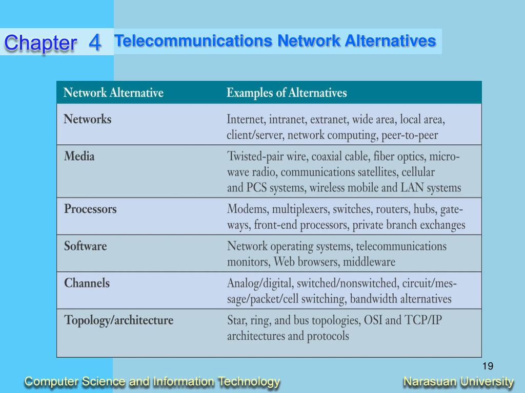 Telecommunications Network Alternatives