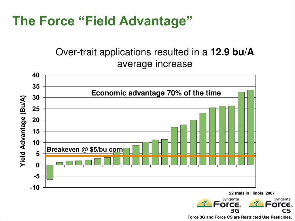 Economic advantage 70% of the time