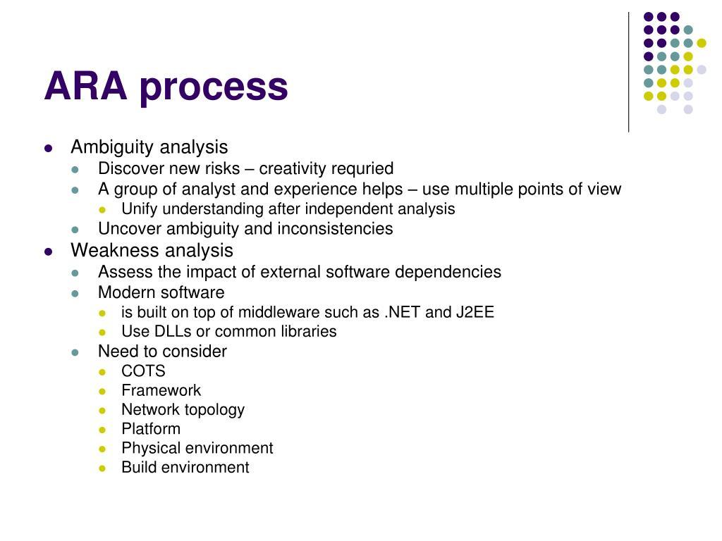ARA process
