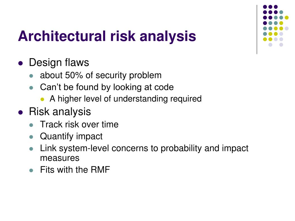 Architectural risk analysis