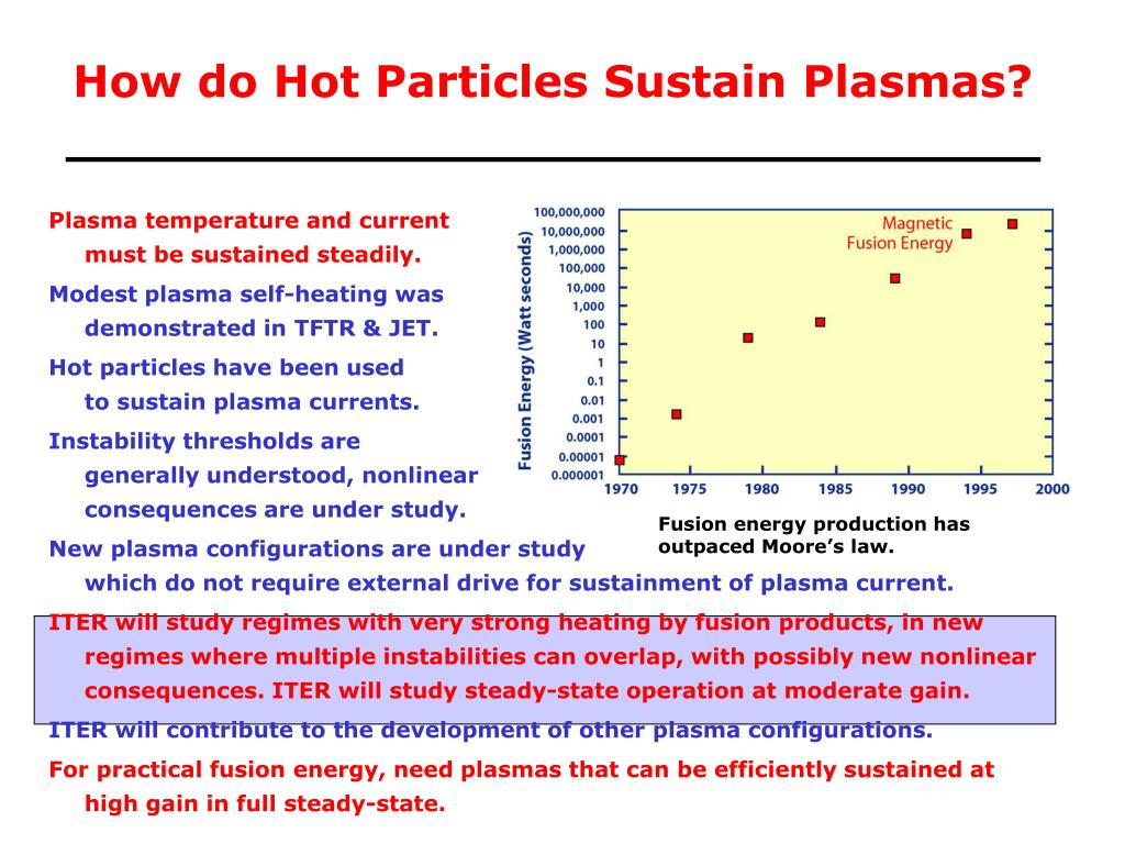 How do Hot Particles Sustain Plasmas?