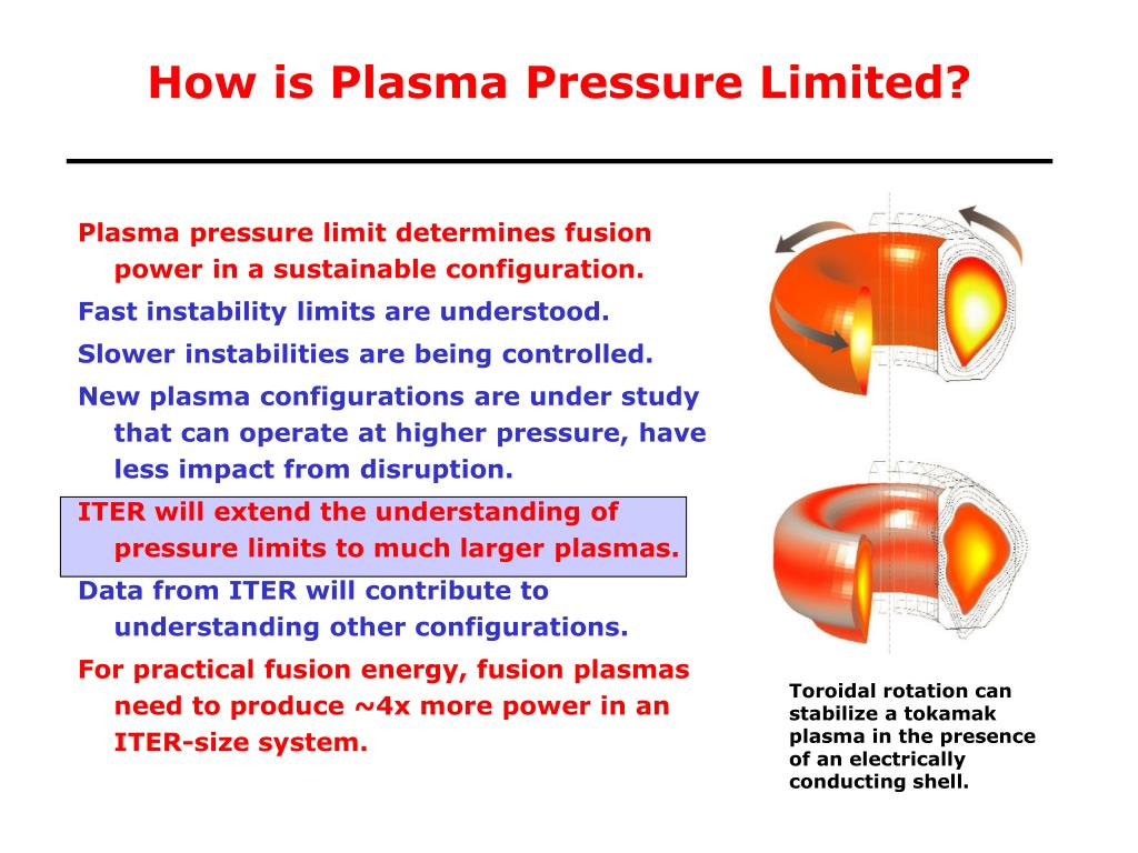How is Plasma Pressure Limited?