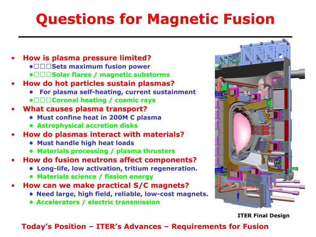 Questions for Magnetic Fusion