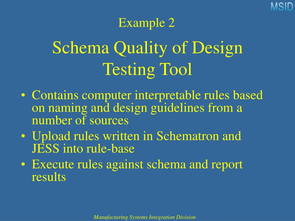 Schema Quality of Design Testing Tool