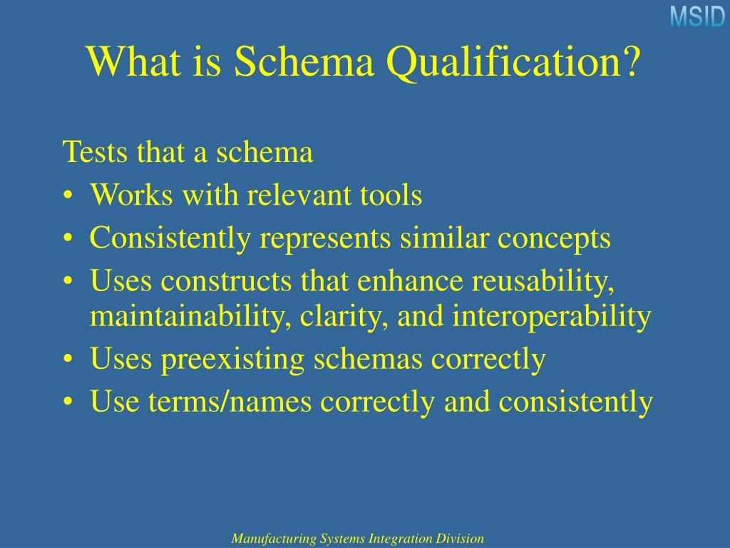 What is Schema Qualification?