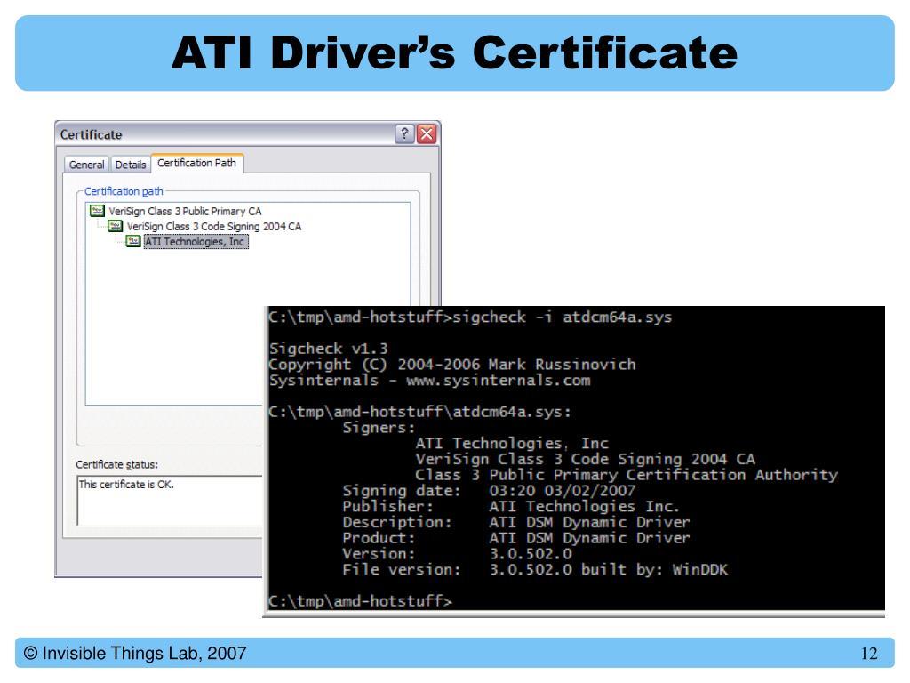 ATI Driver's Certificate