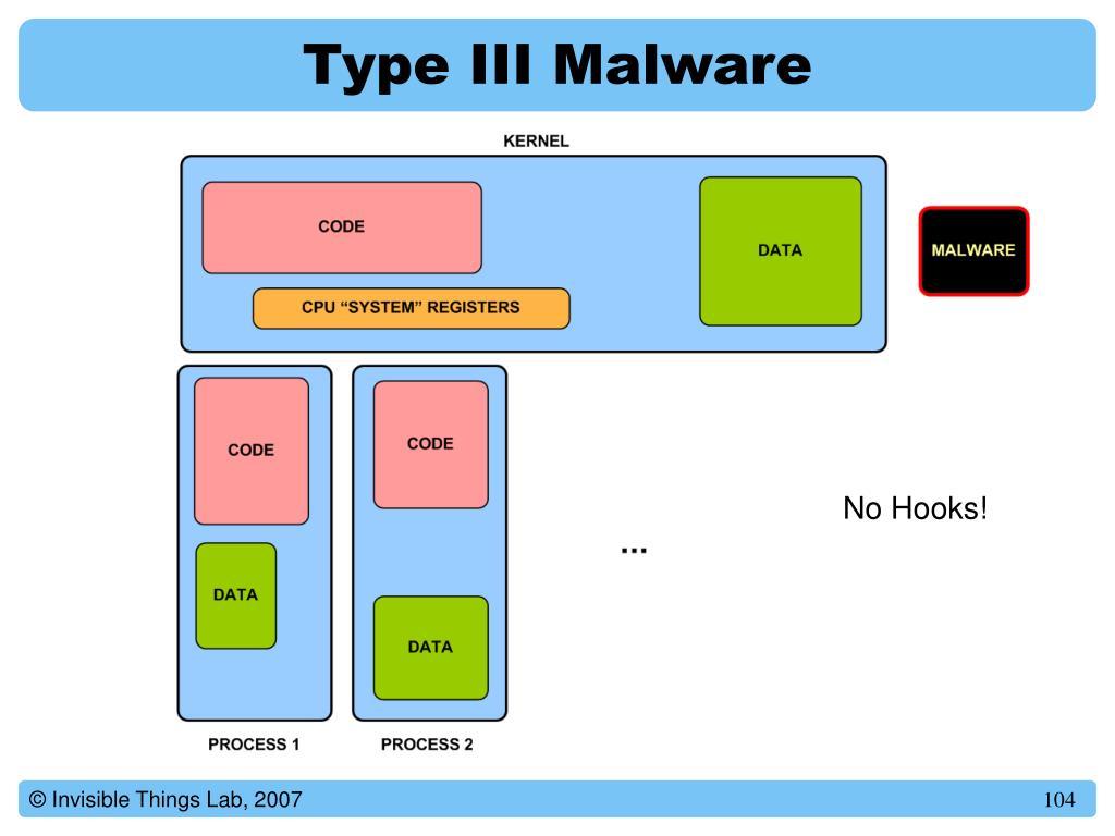 Type III Malware