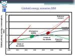 globakl energy scenarios 2050
