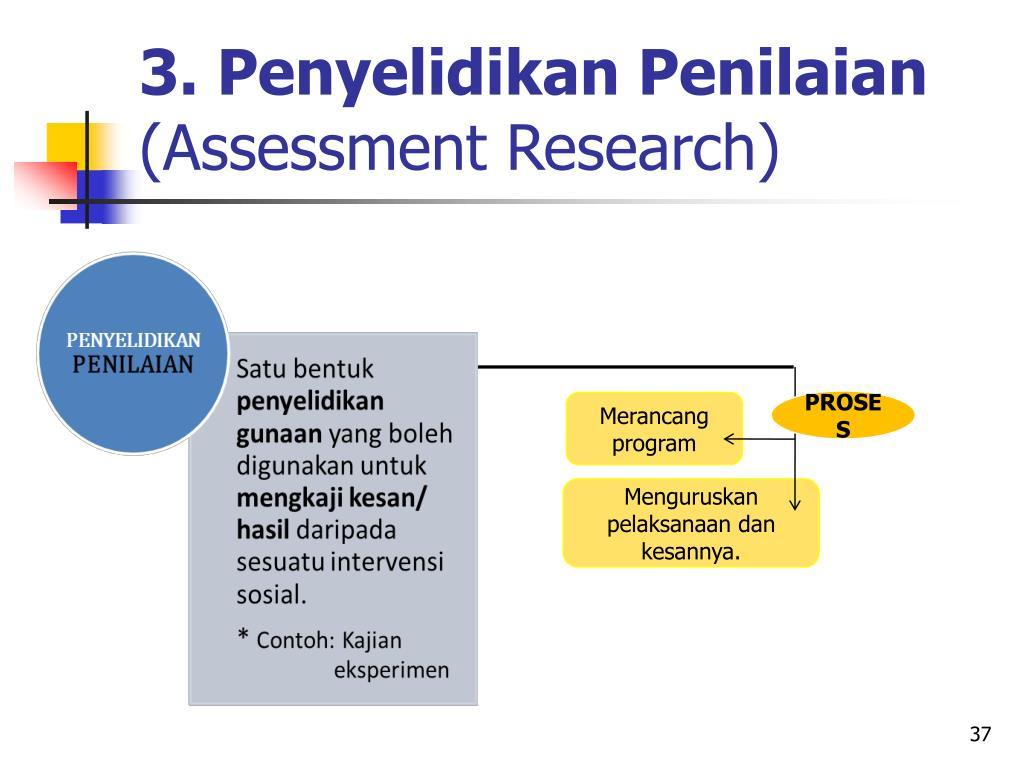 3. Penyelidikan Penilaian
