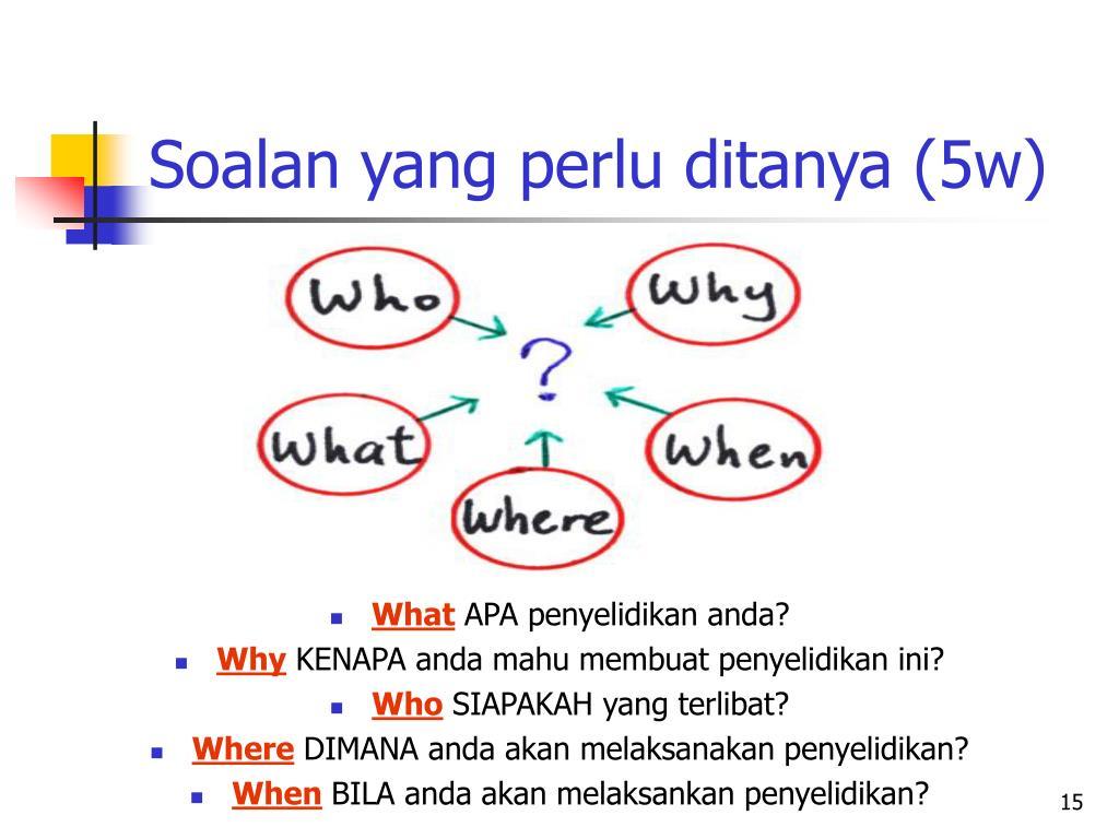 Soalan yang perlu ditanya (5w)