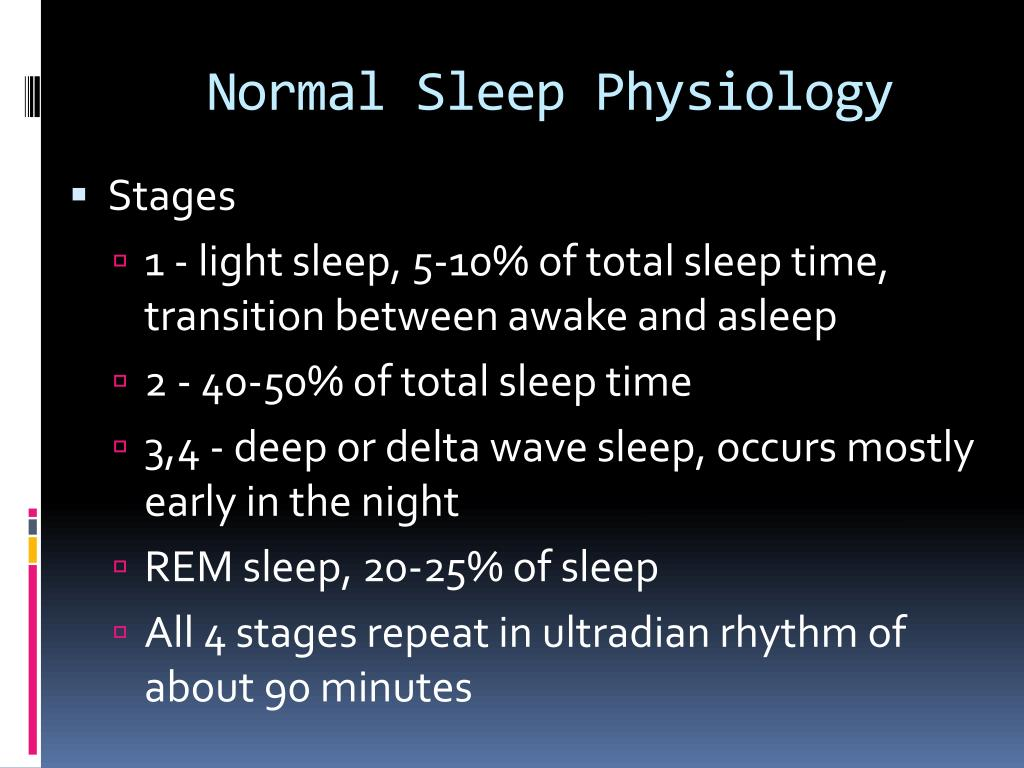 Normal Sleep Physiology