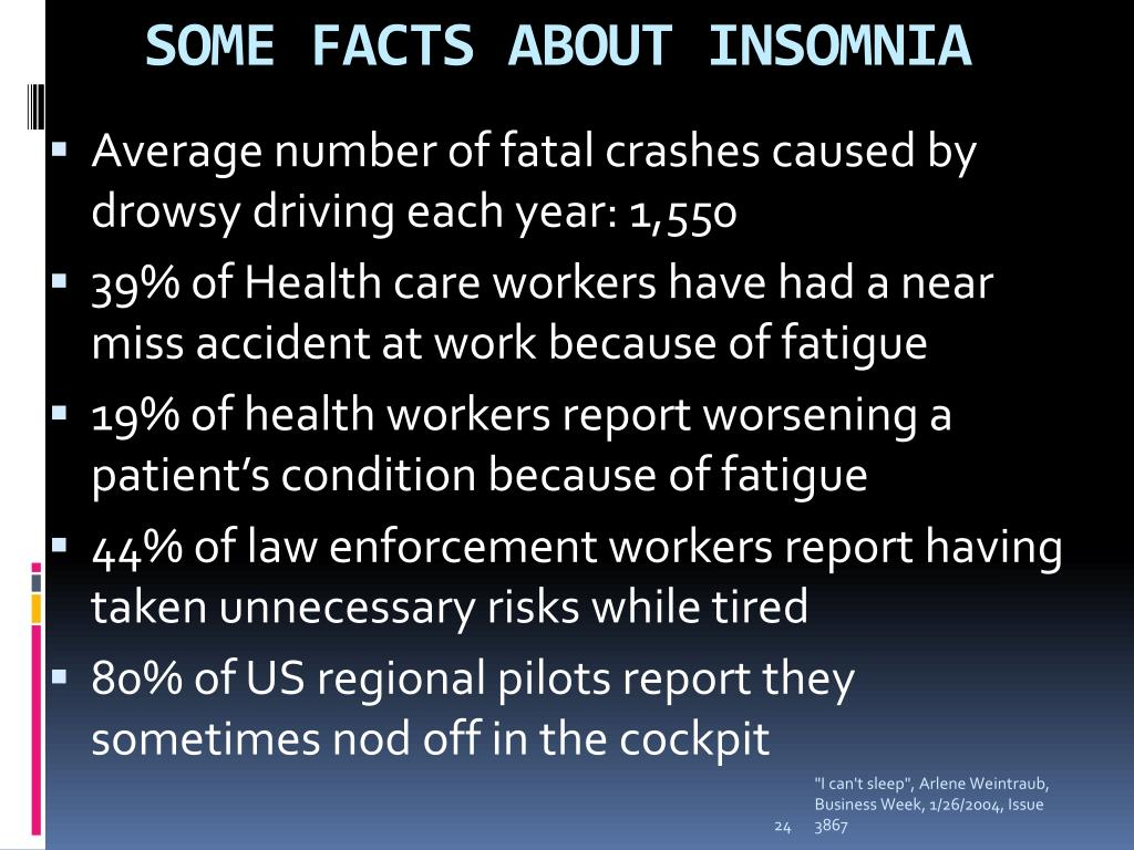 SOME FACTS ABOUT INSOMNIA