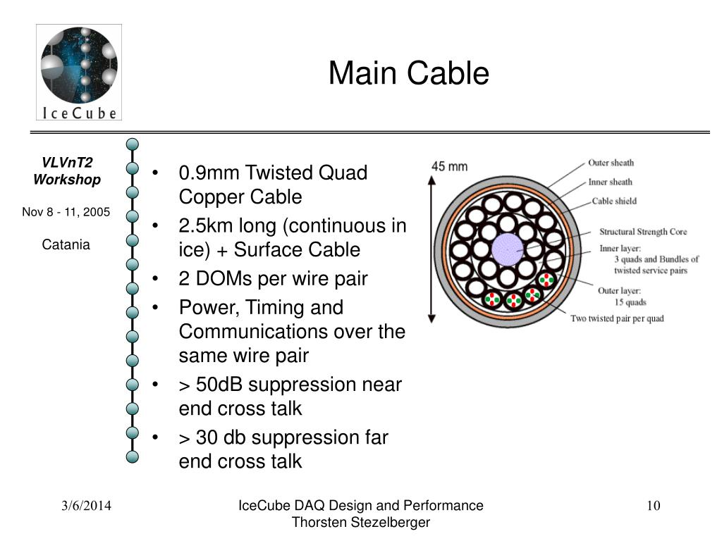 Main Cable