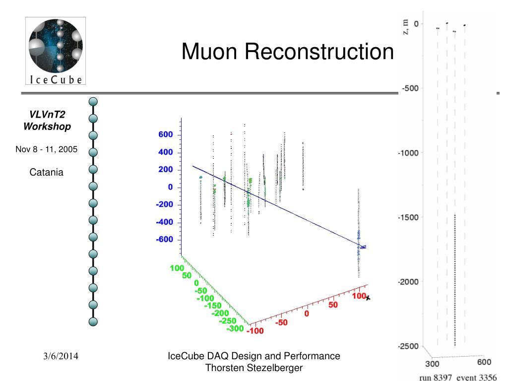 Muon Reconstruction