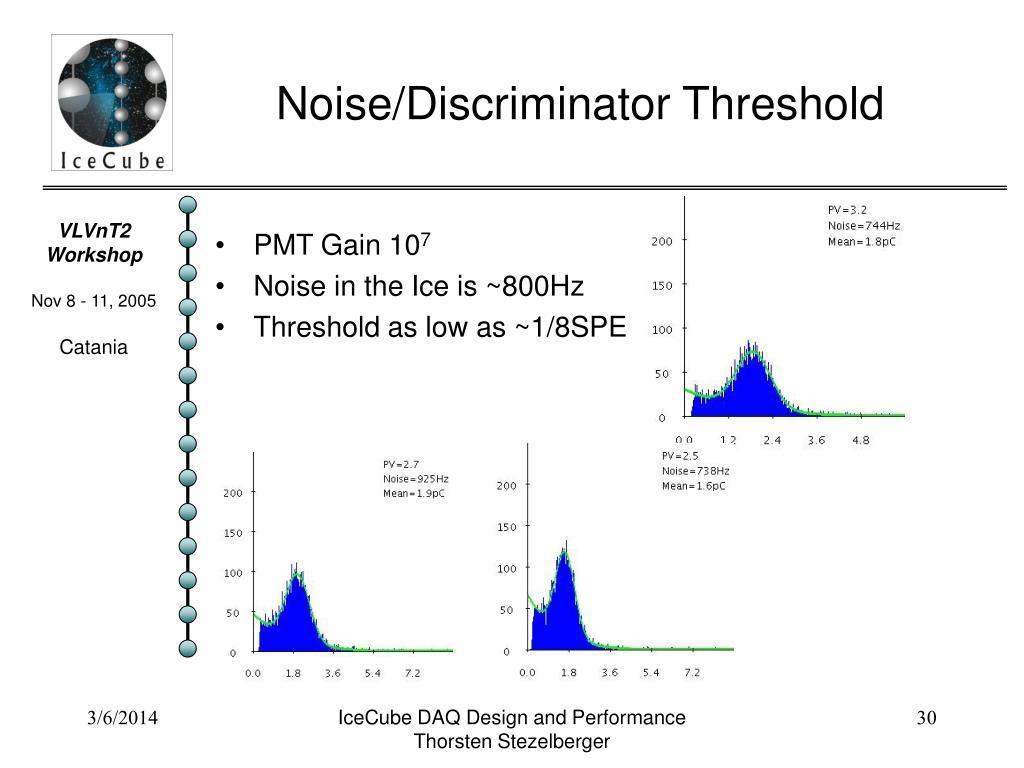 Noise/Discriminator Threshold
