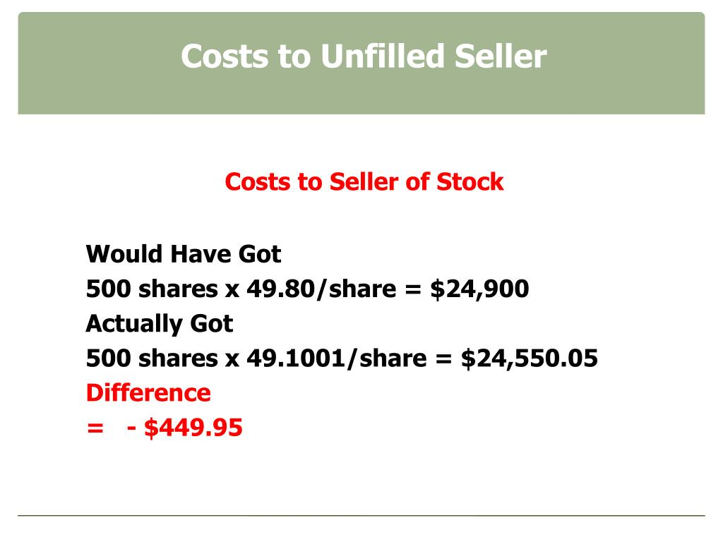 Costs to Unfilled Seller
