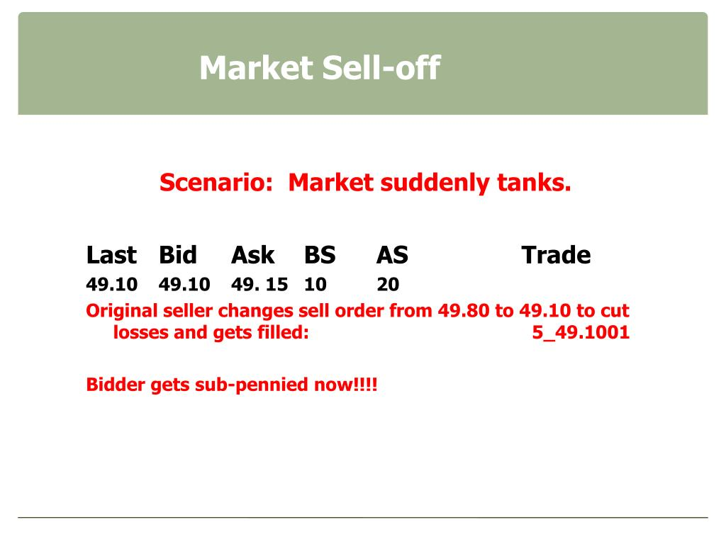Market Sell-off