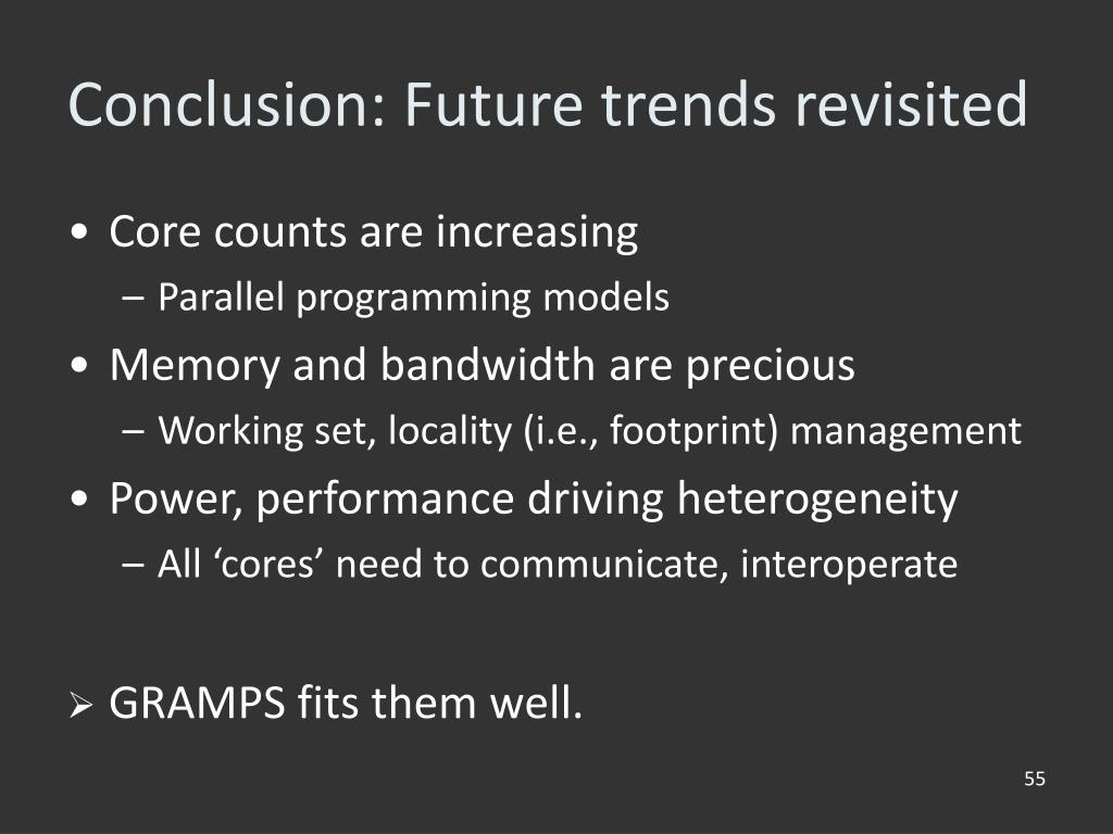 Conclusion: Future trends revisited