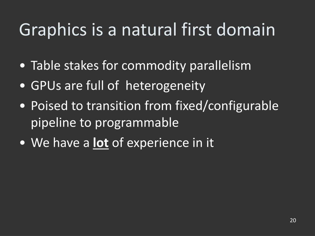 Graphics is a natural first domain