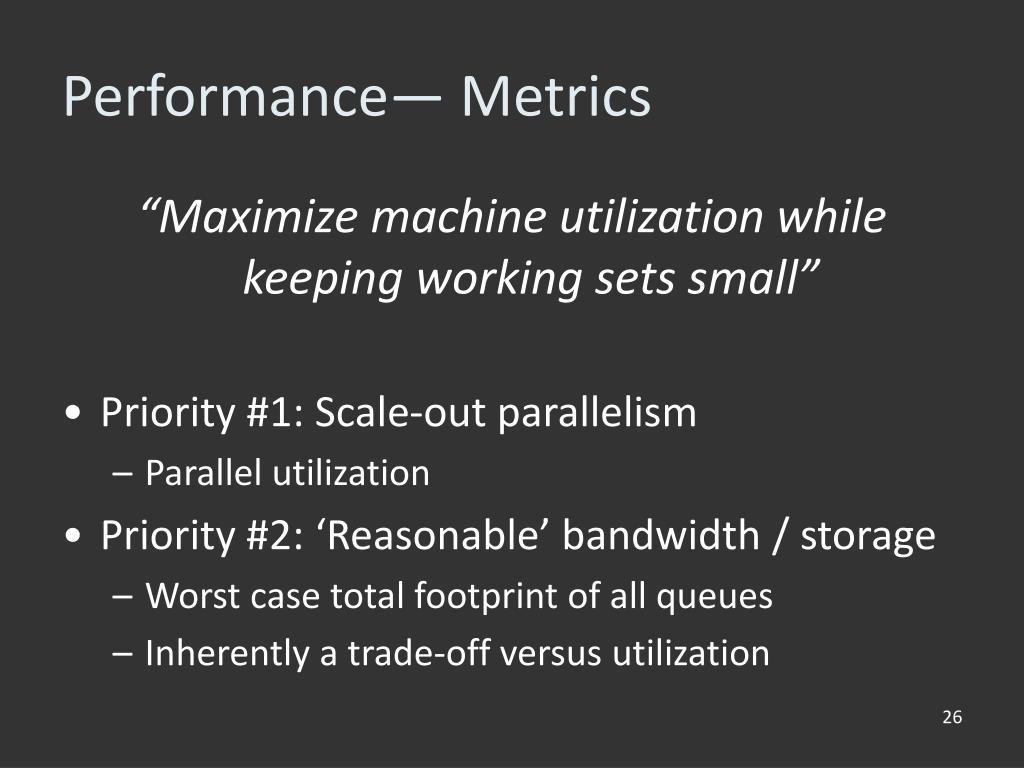 Performance— Metrics