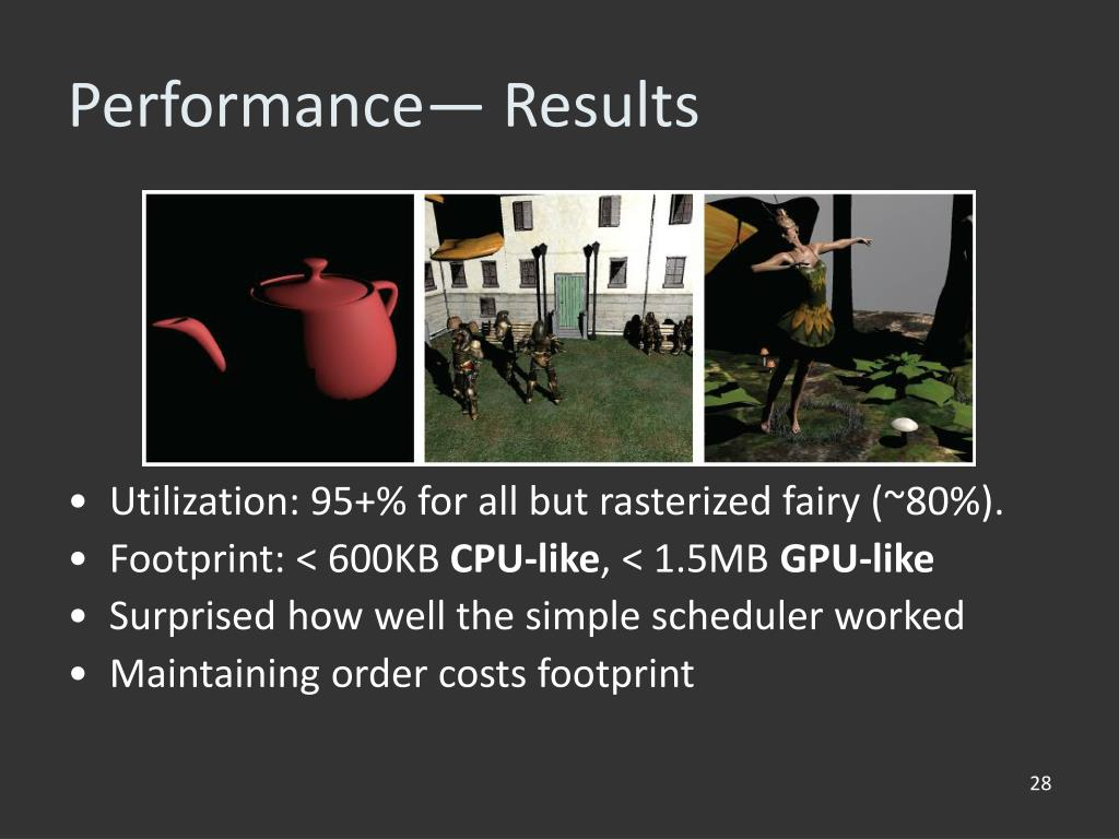 Performance— Results