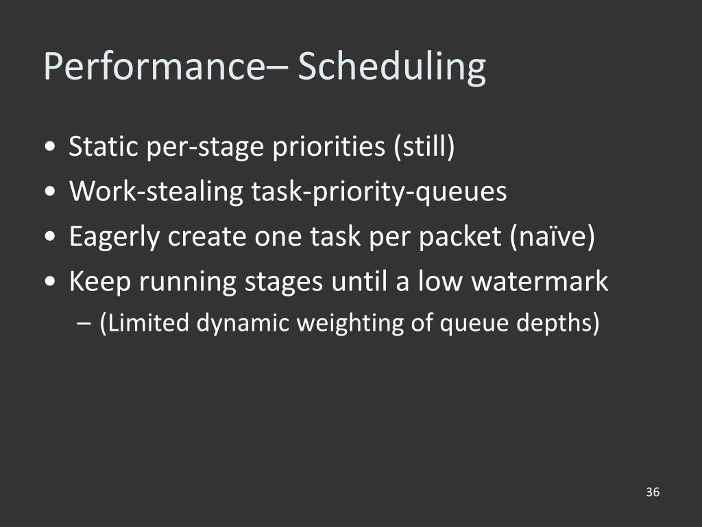 Performance– Scheduling