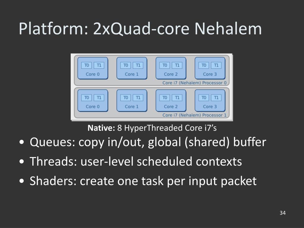 Platform: 2xQuad-core Nehalem