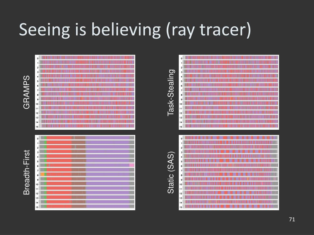 Seeing is believing (ray tracer)