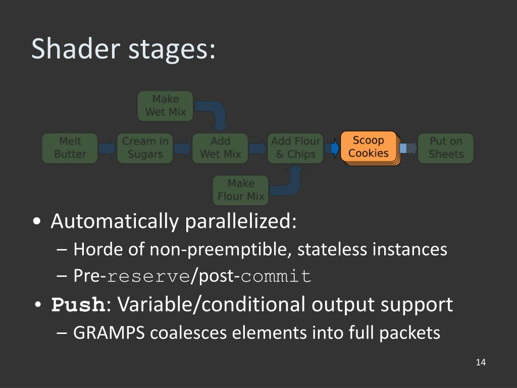 Shader stages: