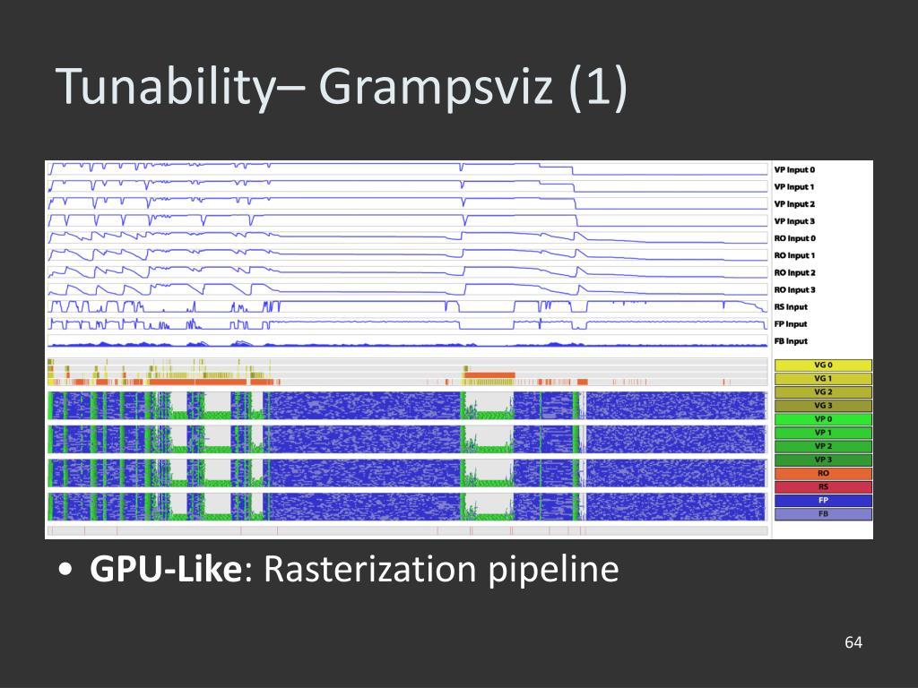 Tunability– Grampsviz (1)