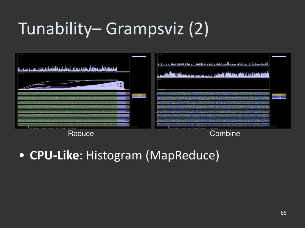Tunability– Grampsviz (2)
