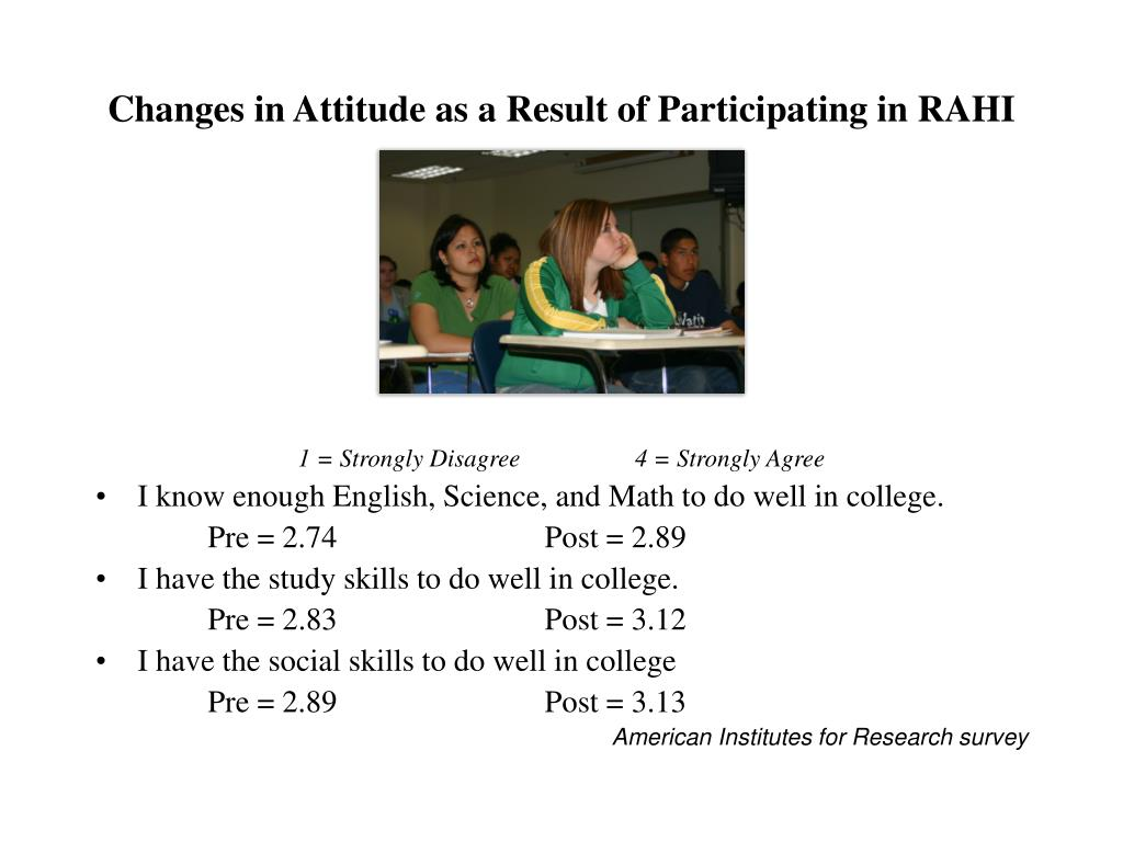 Changes in Attitude as a Result of Participating in RAHI