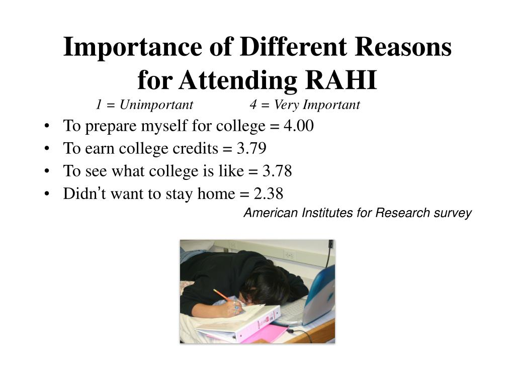 Importance of Different Reasons for Attending RAHI