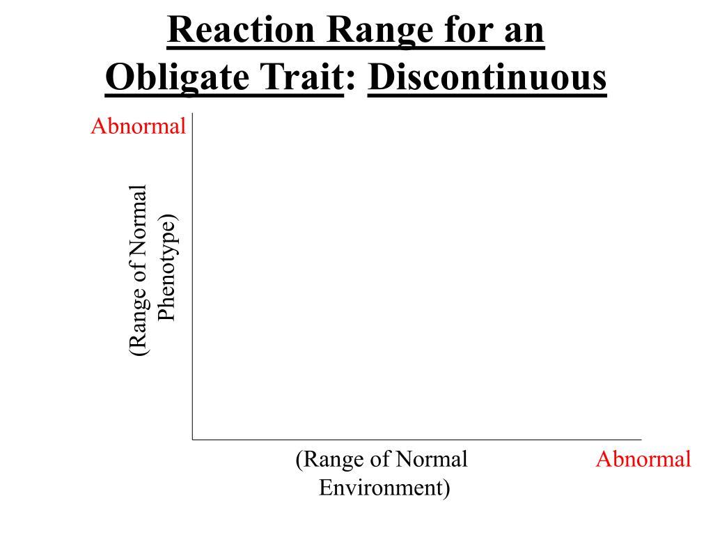 Reaction Range for an