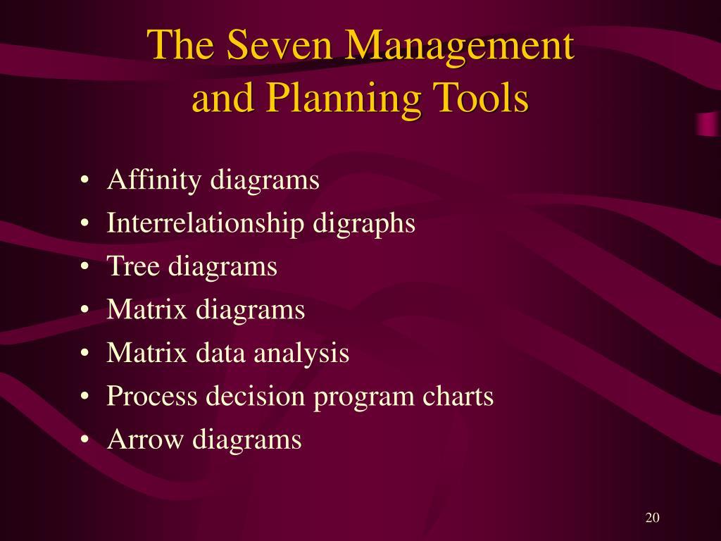 The Seven Management