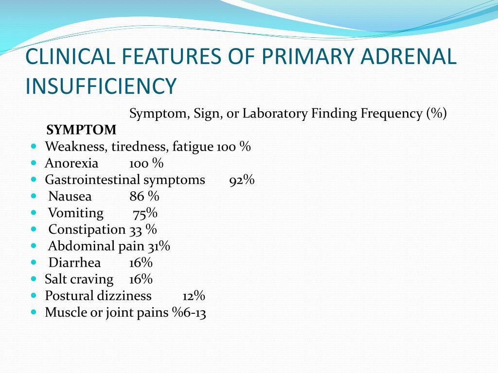 adrenal fatigue treatment steroids