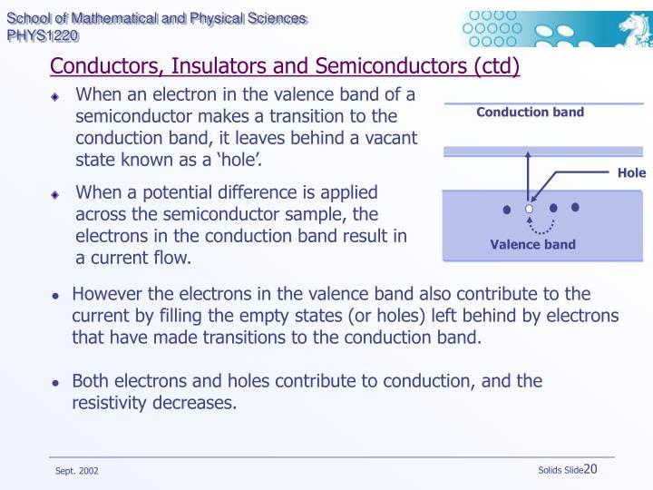 Conduction band