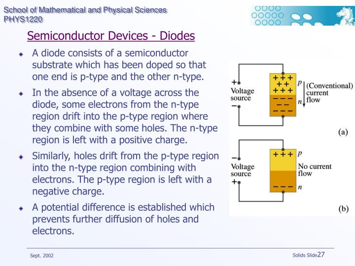 Semiconductor Devices - Diodes