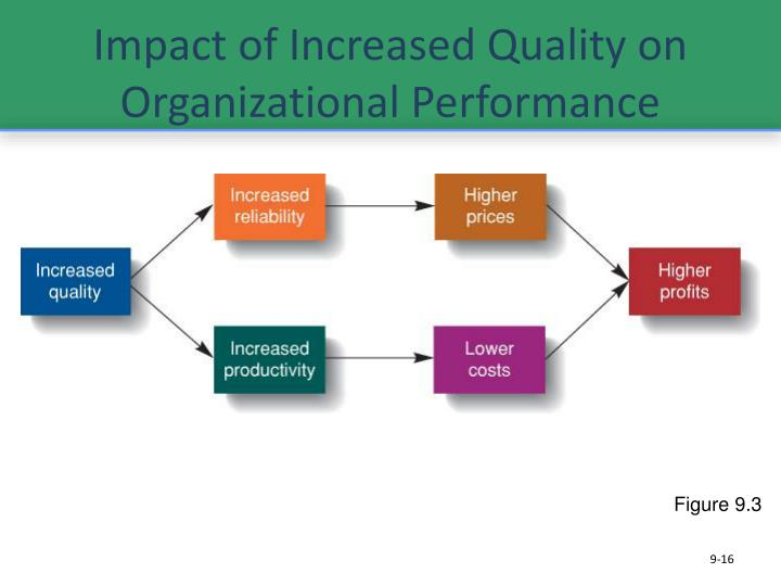 organizational quality improvement